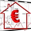荷兰WOZ值增幅约9%,房产进入史上最值钱时期
